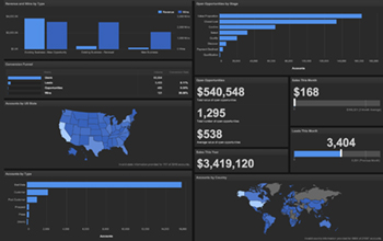 dashboard-salesforce